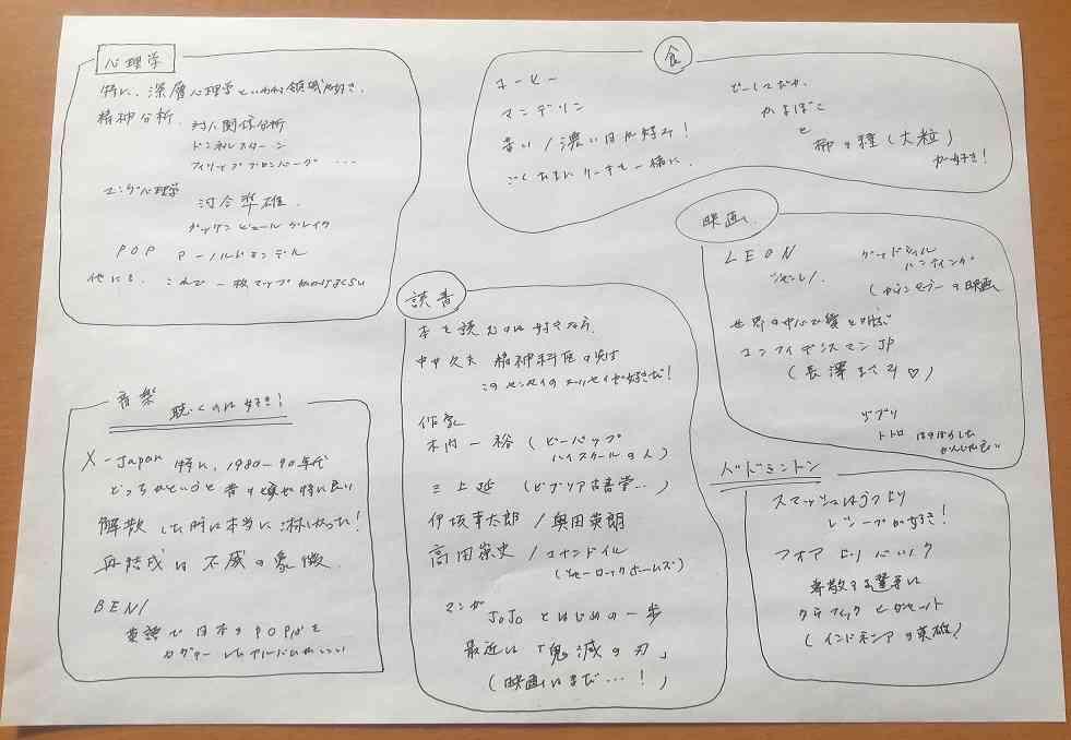 (例)偏愛マップ 小.jpg